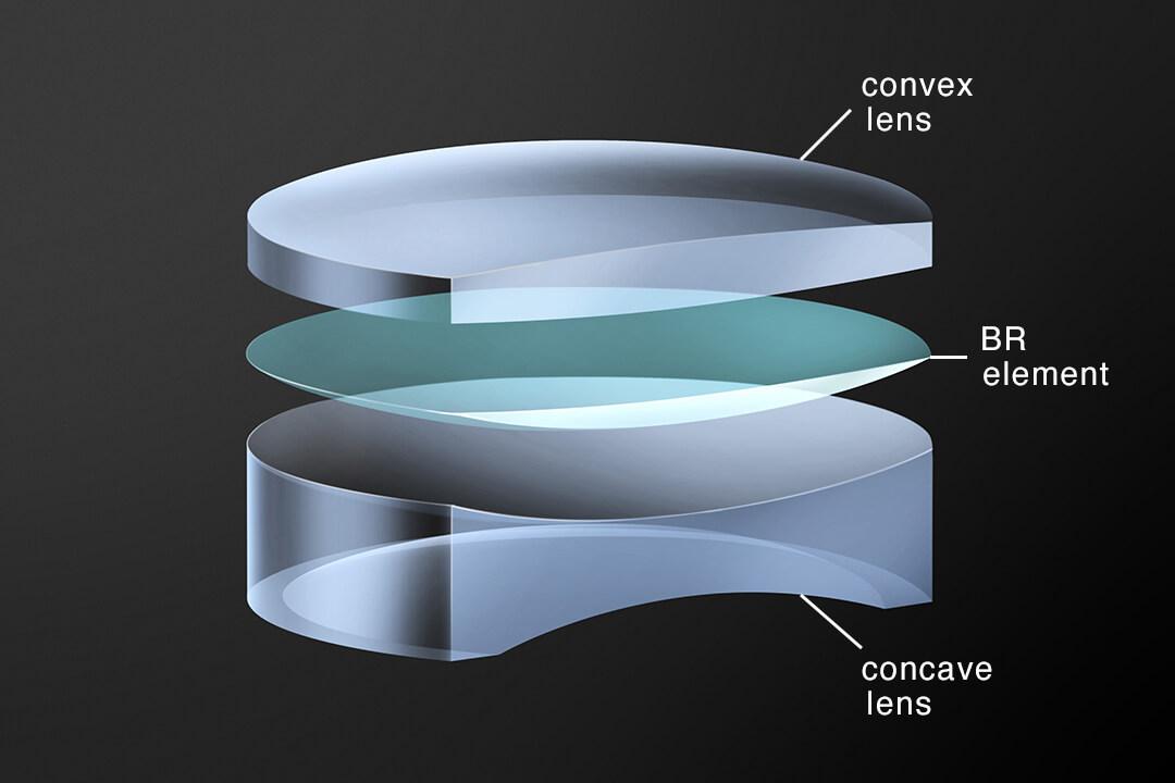 br lenses canon